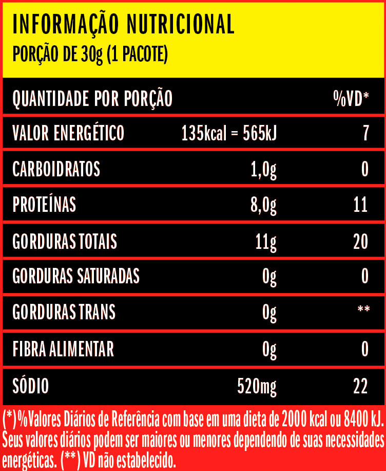 linguica-churrasco-tabela-nutricional
